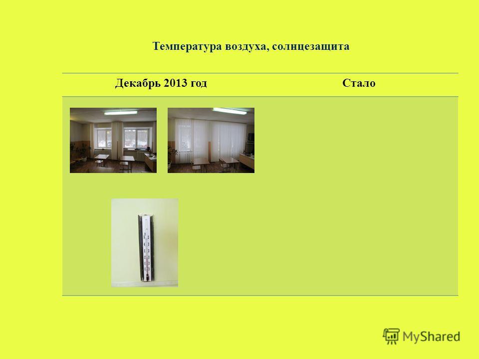 Температура воздуха, солнцезащита Декабрь 2013 годСтало