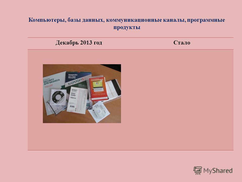 Компьютеры, базы данных, коммуникационные каналы, программные продукты Декабрь 2013 годСтало