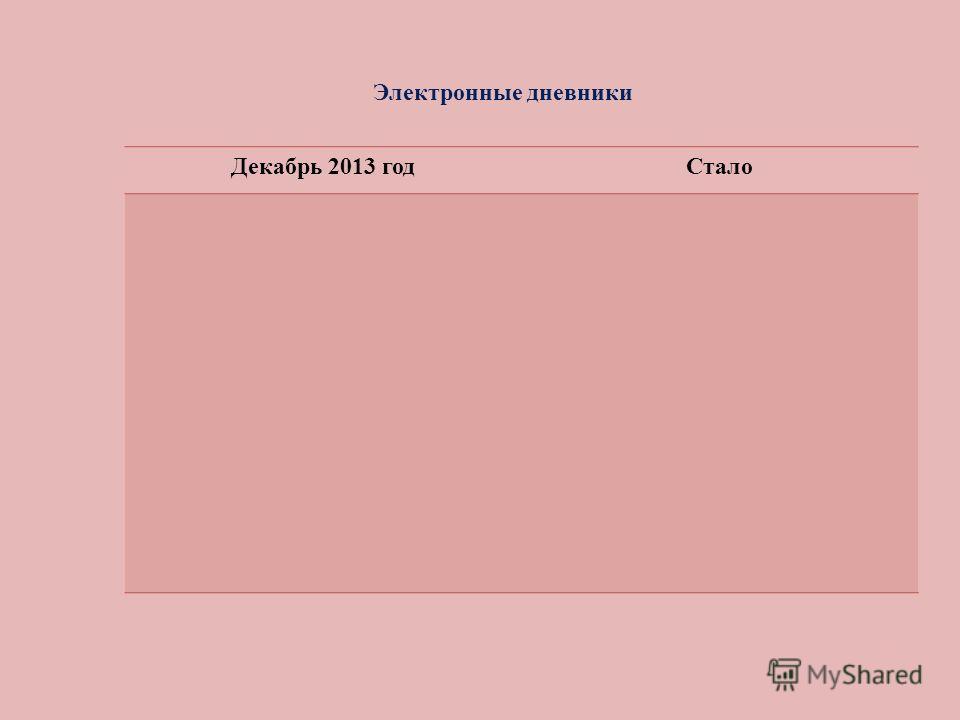Электронные дневники Декабрь 2013 годСтало
