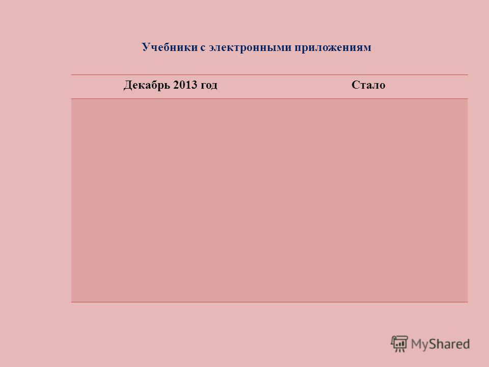 Учебники с электронными приложениям Декабрь 2013 годСтало