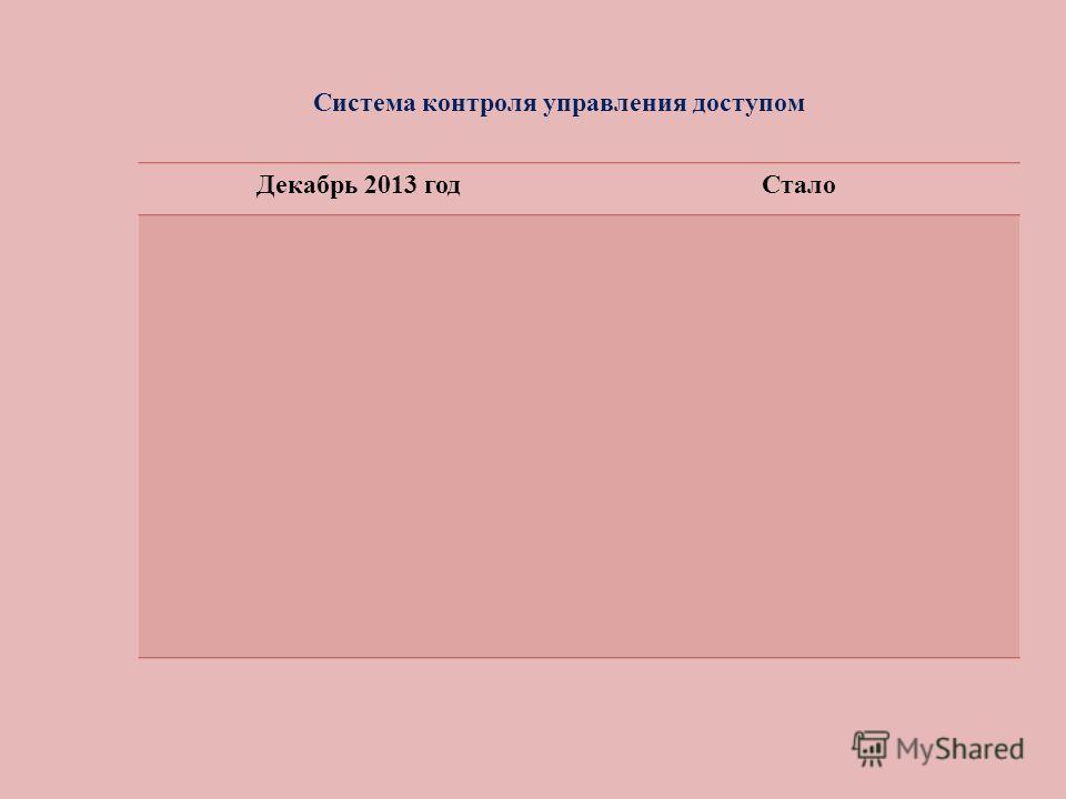 Система контроля управления доступом Декабрь 2013 годСтало