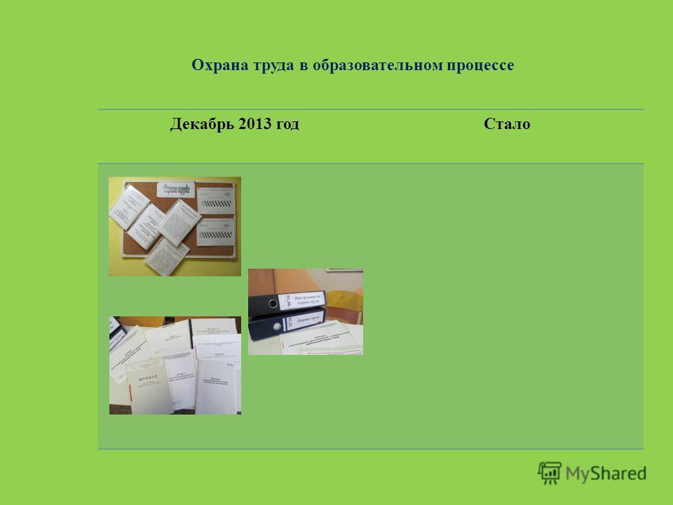 Охрана труда в образовательном процессе Декабрь 2013 годСтало