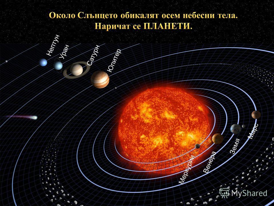 Меркурии Венера Земя Марс Юпитер Сатурн Уран Нептун