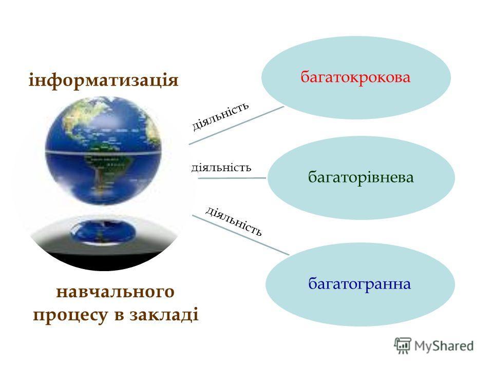 багатокроковабагаторівневабагатогранна інформатизація навчального процесу в закладі діяльність