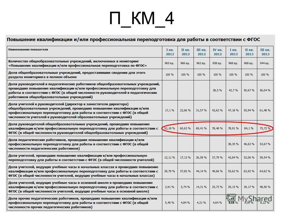 П_КМ_4