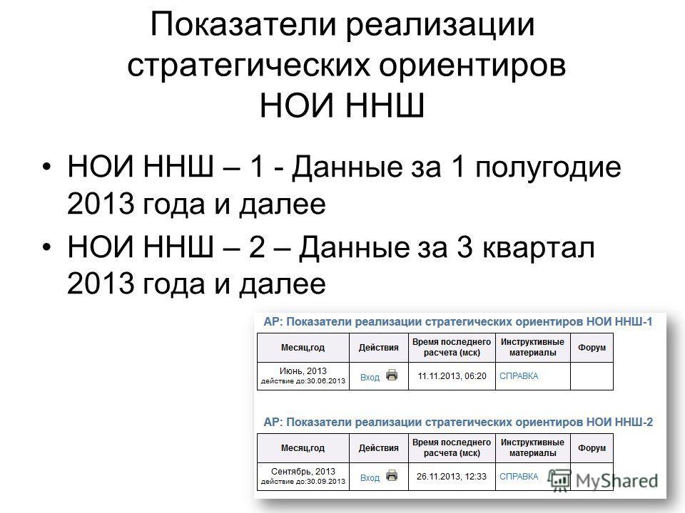 Показатели реализации стратегических ориентиров НОИ ННШ НОИ ННШ – 1 - Данные за 1 полугодие 2013 года и далее НОИ ННШ – 2 – Данные за 3 квартал 2013 года и далее