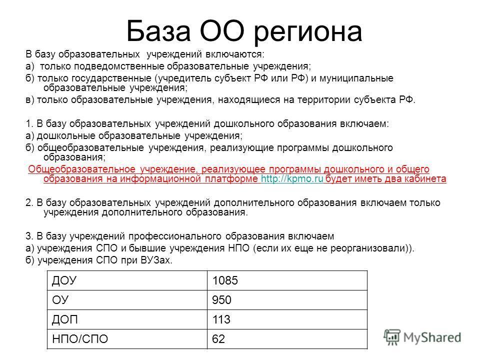 База ОО региона В базу образовательных учреждений включаются: а) только подведомственные образовательные учреждения; б) только государственные (учредитель субъект РФ или РФ) и муниципальные образовательные учреждения; в) только образовательные учрежд