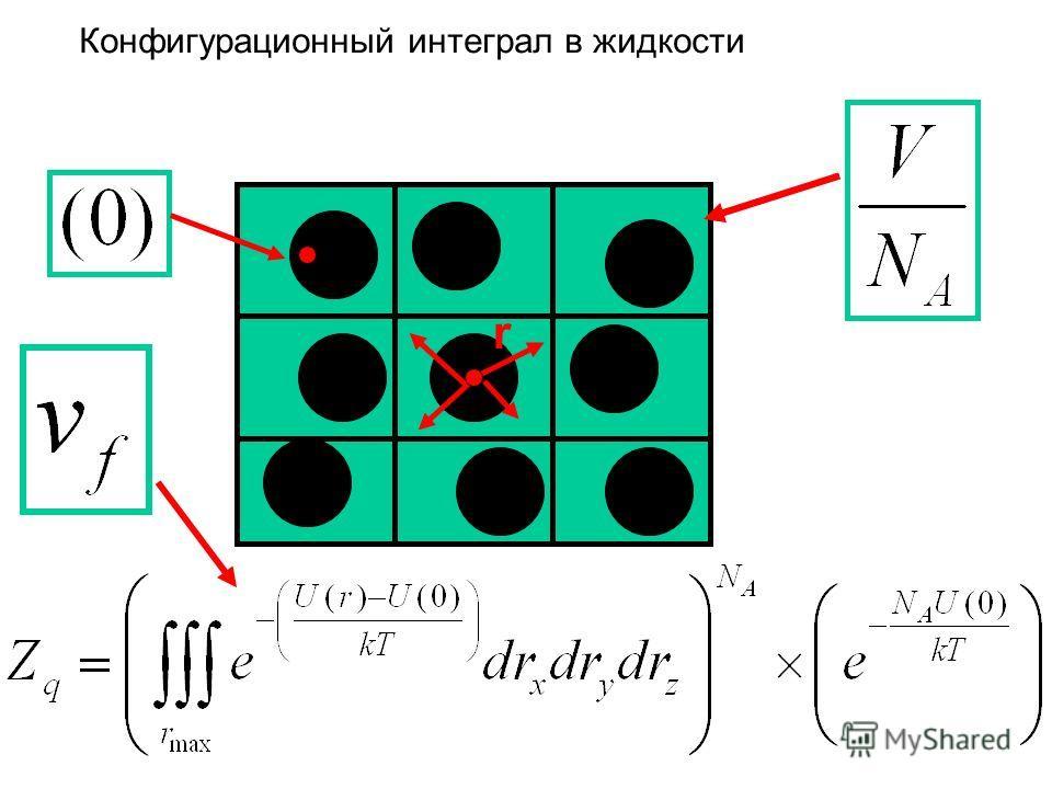 r Конфигурационный интеграл в жидкости