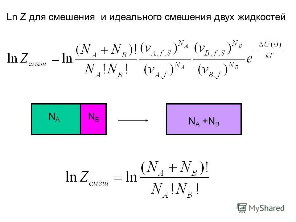 Ln Z для смешения и идеального смешения двух жидкостей NANA NВNВ N A +N B