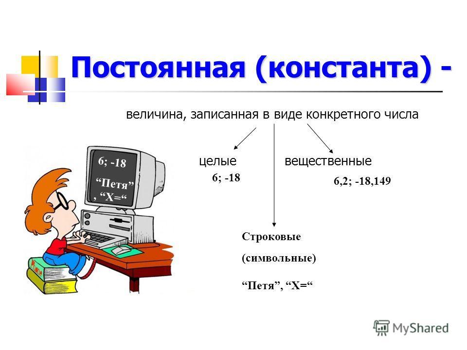 Постоянная (константа) - величина, записанная в виде конкретного числа целые вещественные 6,2; -18,149 6; -18 Строковые (символьные)Петя, Х= 6; -18 Петя, Х=