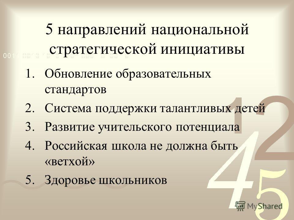 5 направлений национальной стратегической инициативы 1.Обновление образовательных стандартов 2.Система поддержки талантливых детей 3.Развитие учительского потенциала 4.Российская школа не должна быть «ветхой» 5.Здоровье школьников