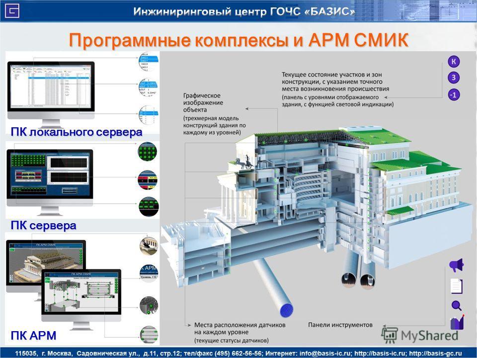 Программные комплексы и АРМ СМИК ПК локального сервера ПК сервера ПК АРМ