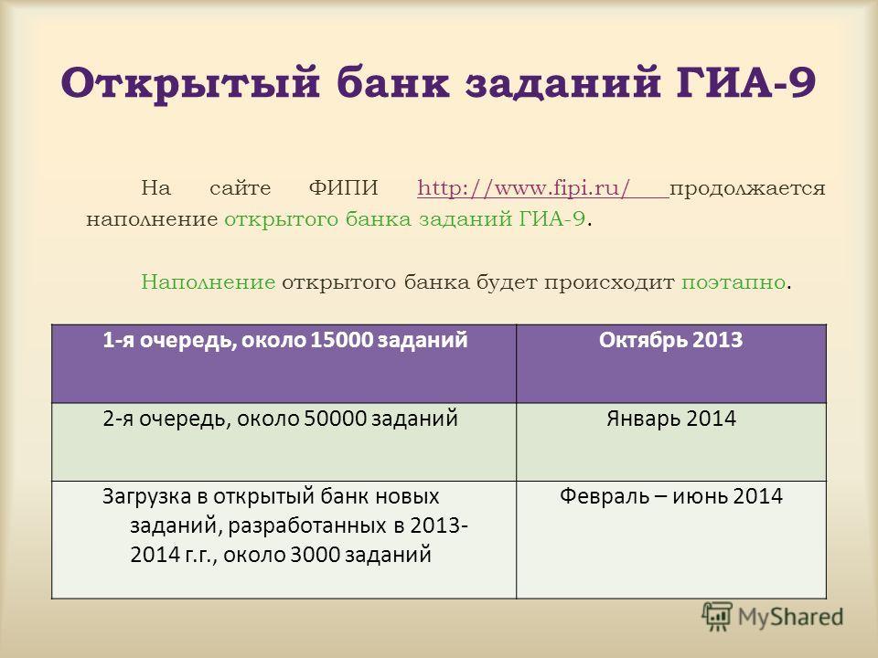 Открытый банк заданий ГИА-9 На сайте ФИПИ http://www.fipi.ru/ продолжается наполнение открытого банка заданий ГИА-9. Наполнение открытого банка будет происходит поэтапно. 1-я очередь, около 15000 заданийОктябрь 2013 2-я очередь, около 50000 заданийЯн