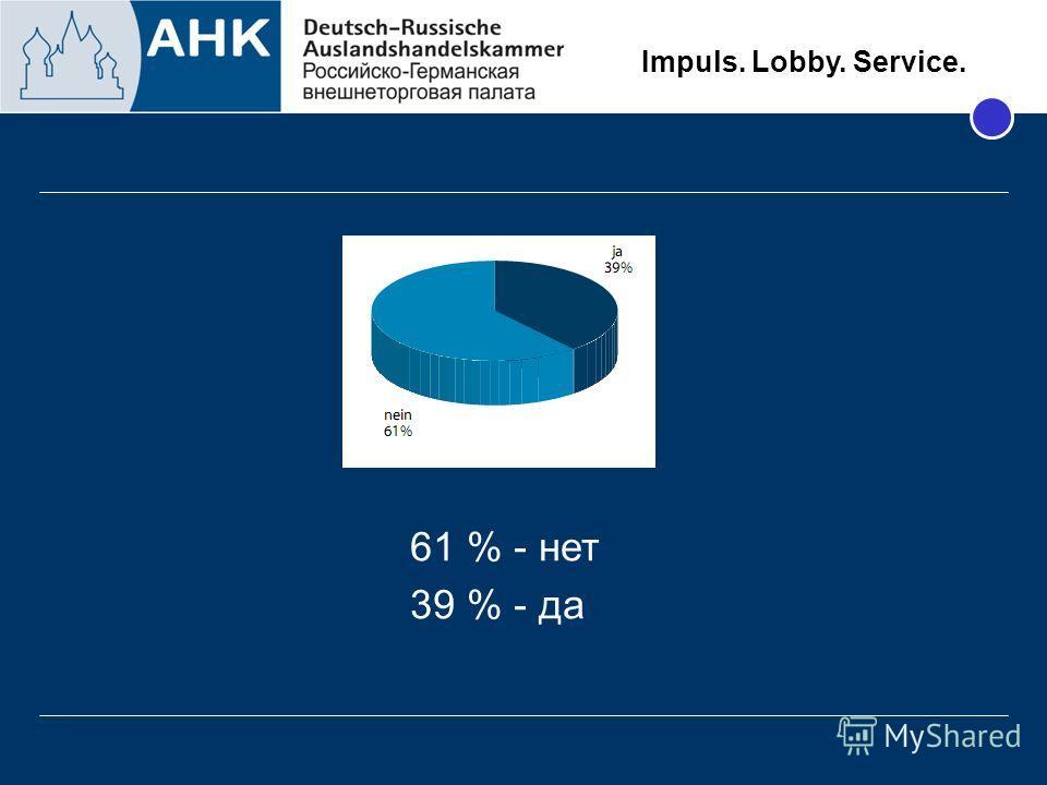 Impuls. Lobby. Service. 61 % - нет 39 % - да
