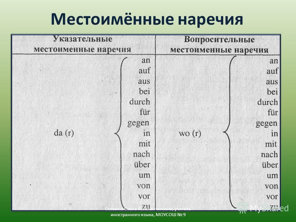 Местоимённые наречия Осокина Ольга Константиновна, учитель иностранного языка, МОУСОШ 9