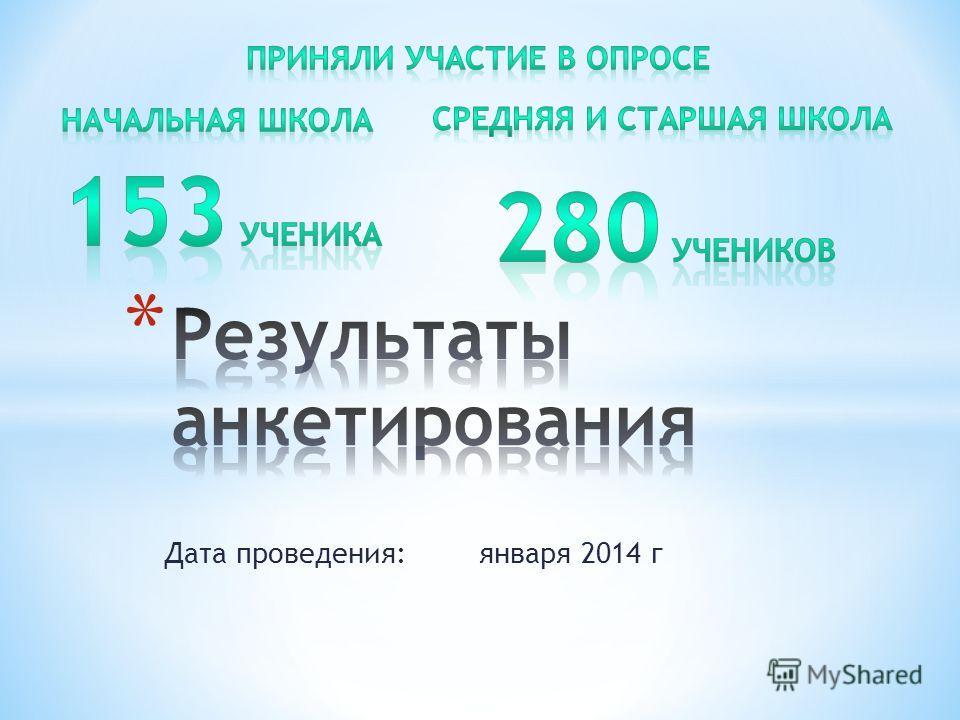 Дата проведения: января 2014 г