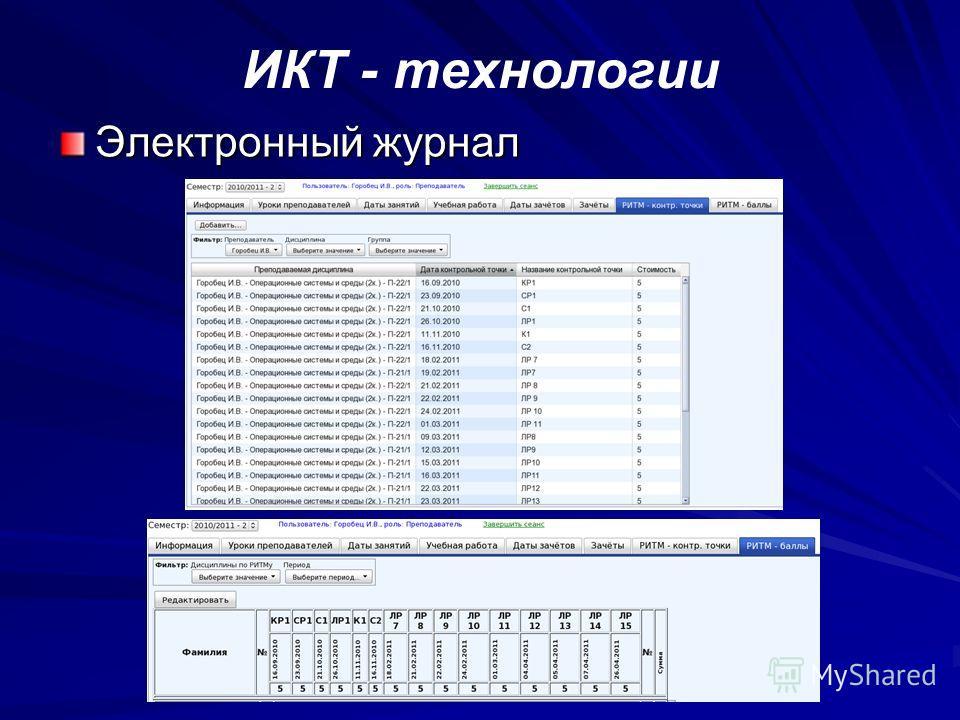 Электронный журнал ИКТ - технологии