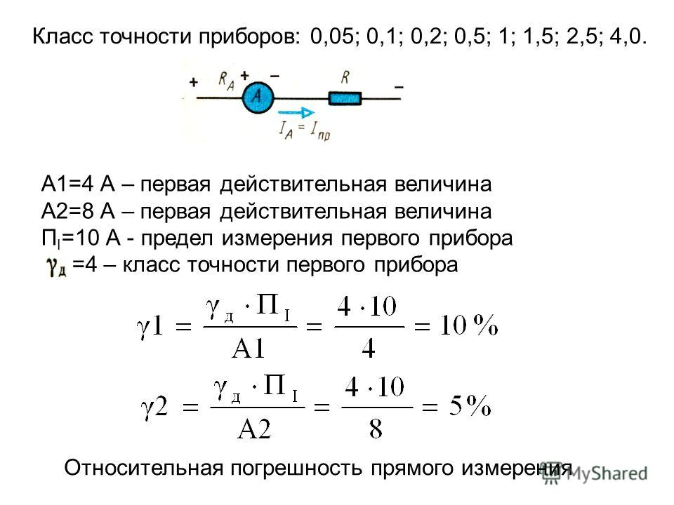 Класс точности приборов: 0,05; 0,1; 0,2; 0,5; 1; 1,5; 2,5; 4,0. А1=4 А – первая действительная величина А2=8 А – первая действительная величина П I =10 А - предел измерения первого прибора =4 – класс точности первого прибора Относительная погрешность