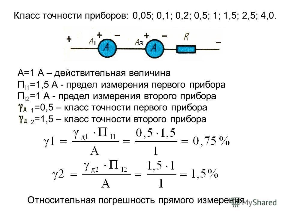 Класс точности приборов: 0,05; 0,1; 0,2; 0,5; 1; 1,5; 2,5; 4,0. А=1 А – действительная величина П I1 =1,5 А - предел измерения первого прибора П I2 =1 А - предел измерения второго прибора 1 =0,5 – класс точности первого прибора 2 =1,5 – класс точност
