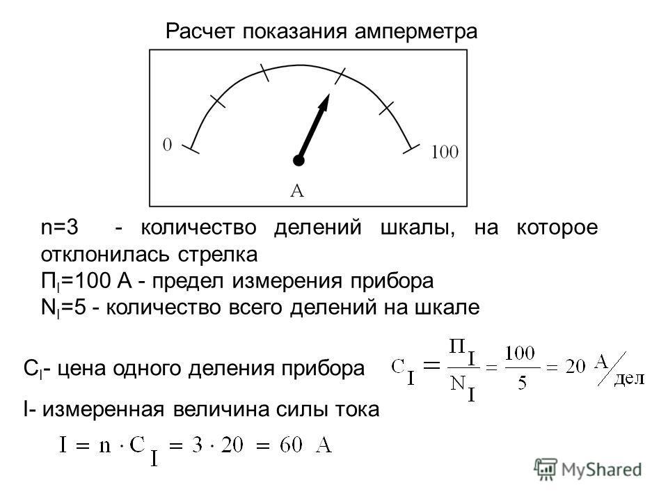 Расчет показания амперметра n=3 - количество делений шкалы, на которое отклонилась стрелка П I =100 А - предел измерения прибора N I =5 - количество всего делений на шкале С I - цена одного деления прибора I- измеренная величина силы тока