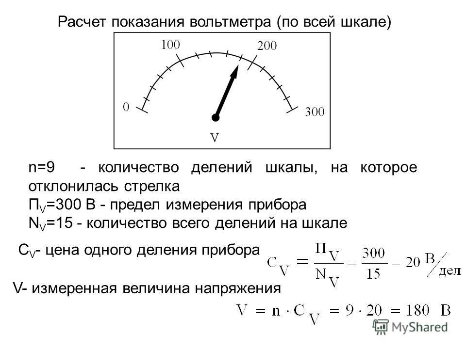 Расчет показания вольтметра (по всей шкале) n=9 - количество делений шкалы, на которое отклонилась стрелка П V =300 B - предел измерения прибора N V =15 - количество всего делений на шкале С V - цена одного деления прибора V- измеренная величина напр