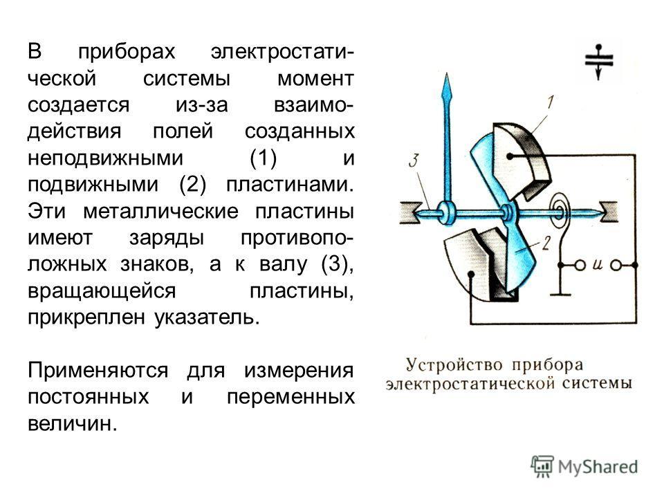 В приборах электростати- ческой системы момент создается из-за взаимо- действия полей созданных неподвижными (1) и подвижными (2) пластинами. Эти металлические пластины имеют заряды противопо- ложных знаков, а к валу (3), вращающейся пластины, прикре