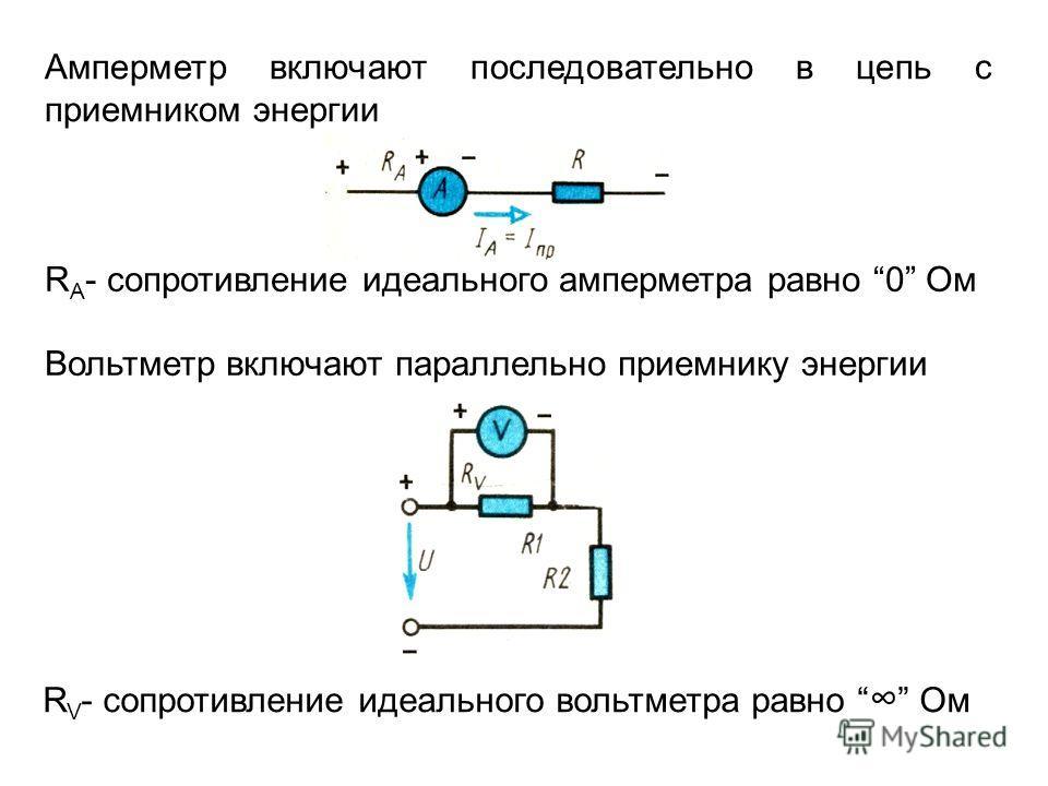 Амперметр включают последовательно в цепь с приемником энергии R A - сопротивление идеального амперметра равно 0 Ом Вольтметр включают параллельно приемнику энергии R V - сопротивление идеального вольтметра равно Ом