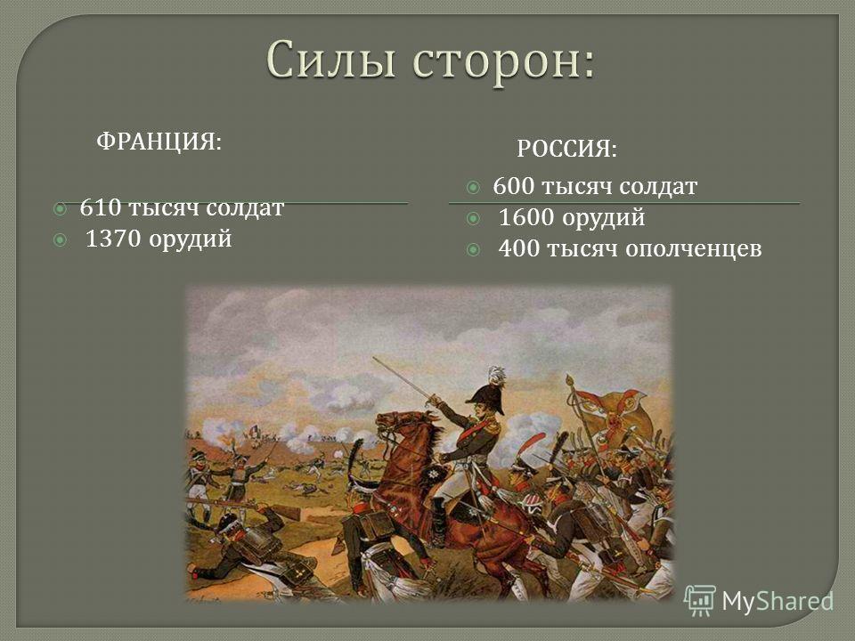 ФРАНЦИЯ : РОССИЯ : 610 тысяч солдат 1370 орудий 600 тысяч солдат 1600 орудий 400 тысяч ополченцев