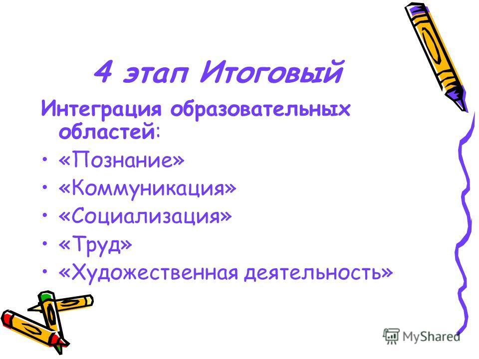 4 этап Итоговый Интеграция образовательных областей: «Познание» «Коммуникация» «Социализация» «Труд» «Художественная деятельность»