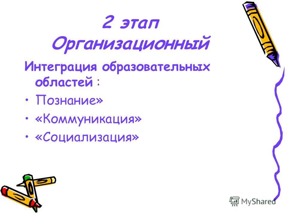 2 этап Организационный Интеграция образовательных областей : Познание» «Коммуникация» «Социализация»