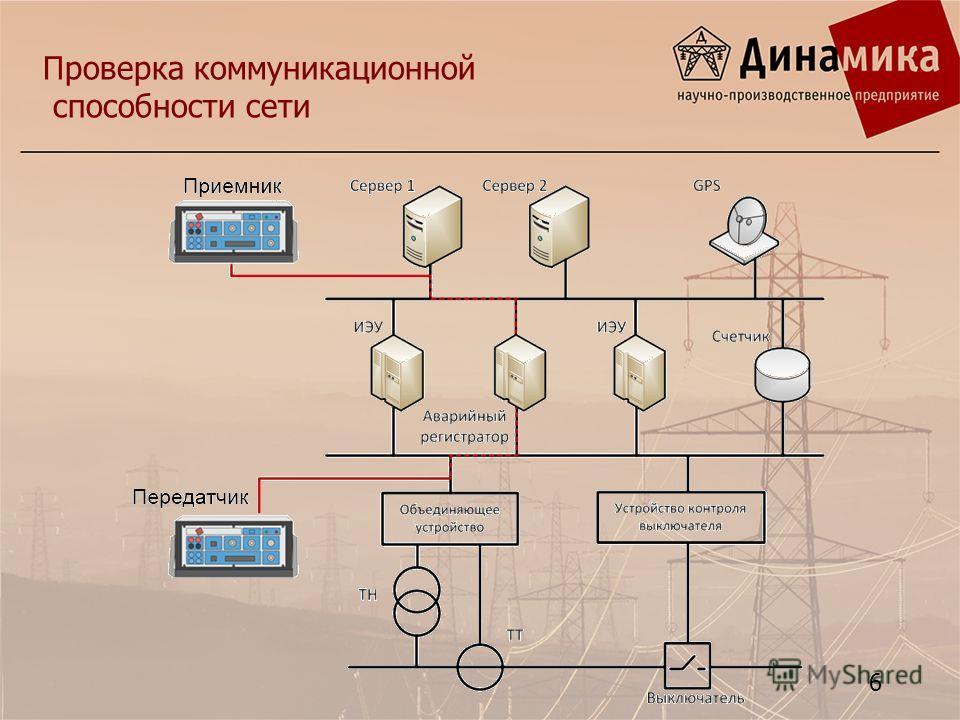 6 Проверка коммуникационной способности сети