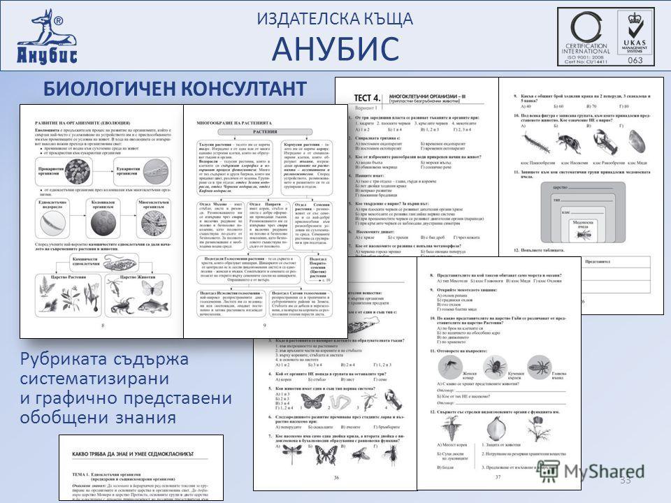 33 ИЗДАТЕЛСКА КЪЩА АНУБИС БИОЛОГИЧЕН КОНСУЛТАНТ Рубриката съдържа систематизирани и графично представени обобщени знания