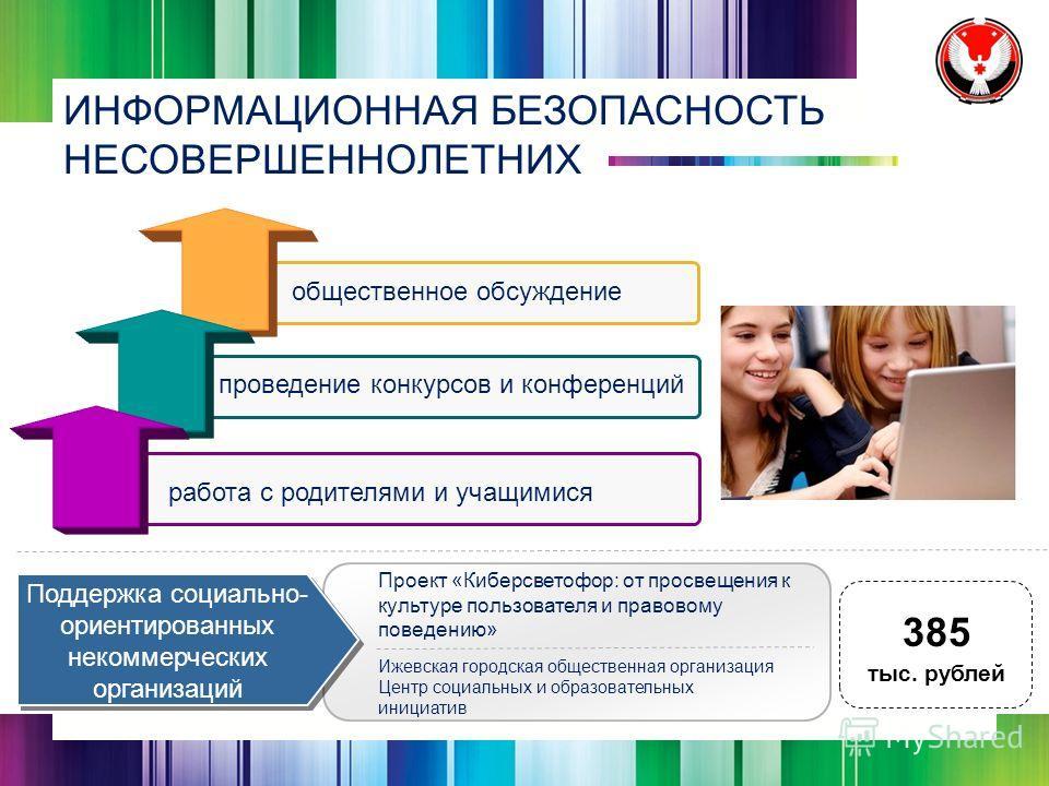 ?????? 385 тыс. рублей Поддержка социально- ориентированных некоммерческих организаций ИНФОРМАЦИОННАЯ БЕЗОПАСНОСТЬ НЕСОВЕРШЕННОЛЕТНИХ Ижевская городская общественная организация Центр социальных и образовательных инициатив работа с родителями и учащи