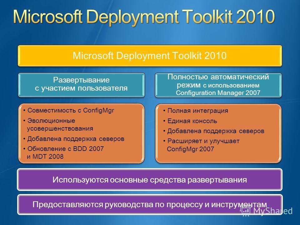 Microsoft Deployment Toolkit 2010 Развертывание с участием пользователя Полностью автоматический режим с использованием Configuration Manager 2007 Совместимость с ConfigMgr Эволюционные усовершенствования Добавлена поддержка северов Обновление с BDD