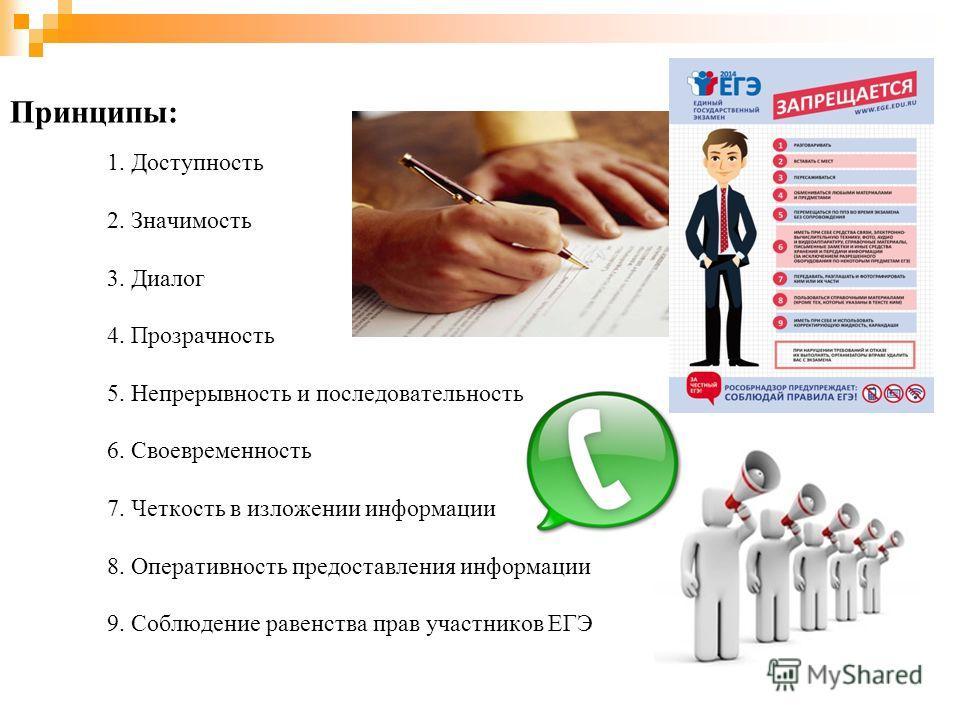 Принципы: 1. Доступность 2. Значимость 3. Диалог 4. Прозрачность 5. Непрерывность и последовательность 6. Своевременность 7. Четкость в изложении информации 8. Оперативность предоставления информации 9. Соблюдение равенства прав участников ЕГЭ