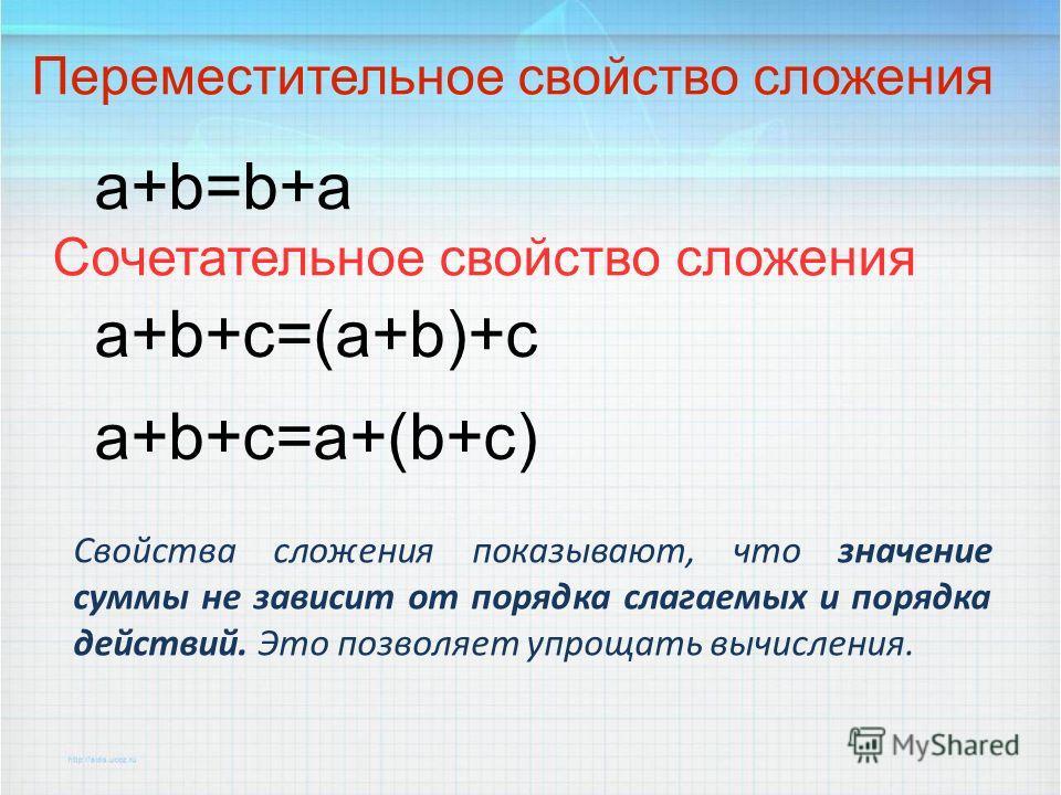 a+b=b+a a+b+c=(a+b)+c a+b+c=a+(b+c) Переместительное свойство сложения Сочетательное свойство сложения Свойства сложения показывают, что значение суммы не зависит от порядка слагаемых и порядка действий. Это позволяет упрощать вычисления.