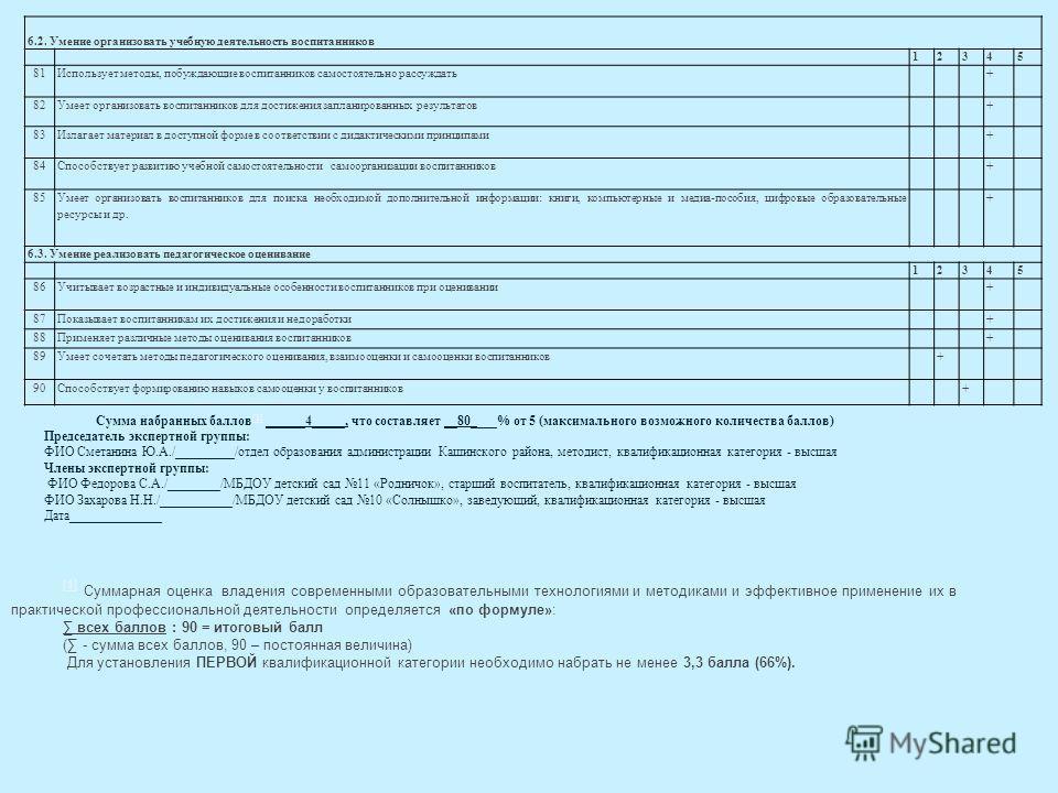 6.2. Умение организовать учебную деятельность воспитанников 12345 81Использует методы, побуждающие воспитанников самостоятельно рассуждать+ 82Умеет организовать воспитанников для достижения запланированных результатов+ 83Излагает материал в доступной