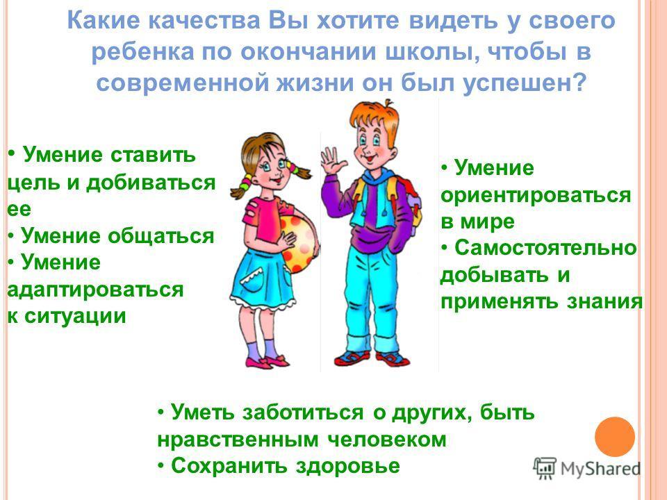 Какие качества Вы хотите видеть у своего ребенка по окончании школы, чтобы в современной жизни он был успешен? Умение ставить цель и добиваться ее Умение общаться Умение адаптироваться к ситуации Умение ориентироваться в мире Самостоятельно добывать