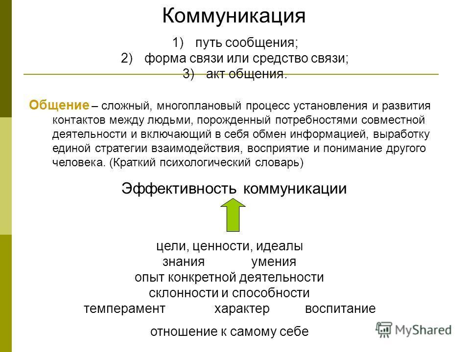 Коммуникация 1)путь сообщения; 2)форма связи или средство связи; 3)акт общения. Общение – сложный, многоплановый процесс установления и развития контактов между людьми, порожденный потребностями совместной деятельности и включающий в себя обмен инфор