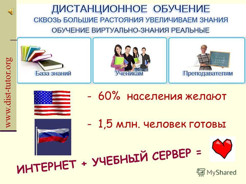 ИНТЕРНЕТ + УЧЕБНЫЙ СЕРВЕР = www.dist-tutor.org - 60% населения желают - 1,5 млн. человек готовы