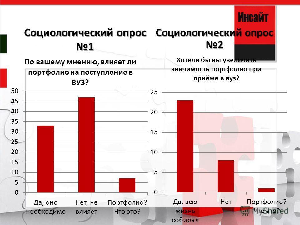Социологический опрос 1 Инсайт Социологический опрос 2