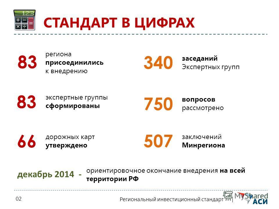 СТАНДАРТ В ЦИФРАХ 8383 83 66 региона присоединились к внедрению экспертные группы сформированы дорожных карт утверждено ориентировочное окончание внедрения на всей территории РФ декабрь 2014 - 340 заседаний Экспертных групп 750 вопросов рассмотрено 5