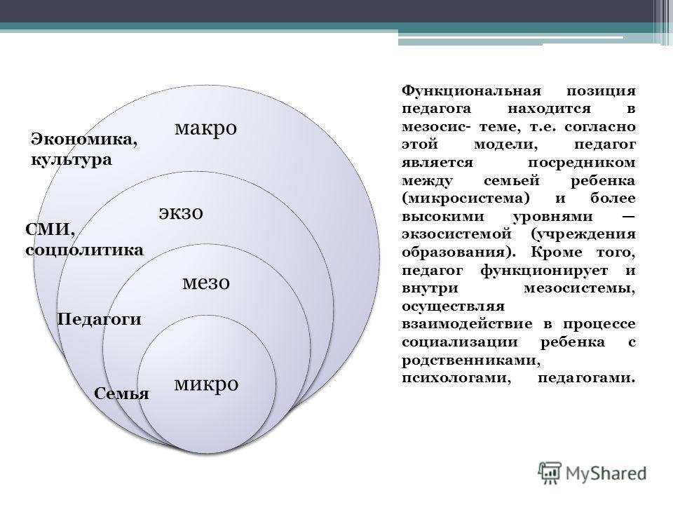 Функциональная позиция педагога находится в мезосис- теме, т.е. согласно этой модели, педагог является посредником между семьей ребенка (микросистема) и более высокими уровнями экзосистемой (учреждения образования). Кроме того, педагог функционирует