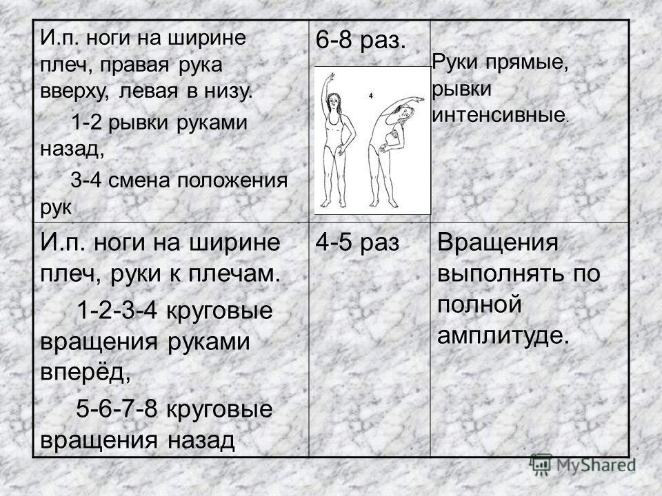 И.п. ноги на ширине плеч, правая рука вверху, левая в низу. 1-2 рывки руками назад, 3-4 смена положения рук 6-8 раз. И.п. ноги на ширине плеч, руки к плечам. 1-2-3-4 круговые вращения руками вперёд, 5-6-7-8 круговые вращения назад 4-5 разВращения вып