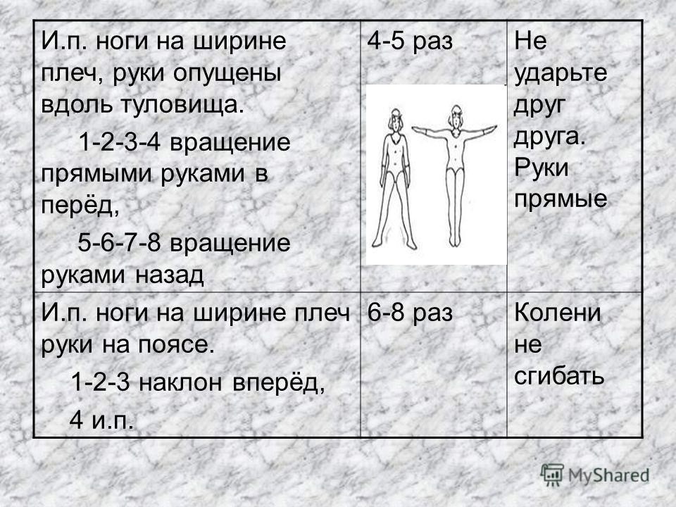 И.п. ноги на ширине плеч, руки опущены вдоль туловища. 1-2-3-4 вращение прямыми руками в перёд, 5-6-7-8 вращение руками назад 4-5 разНе ударьте друг друга. Руки прямые И.п. ноги на ширине плеч руки на поясе. 1-2-3 наклон вперёд, 4 и.п. 6-8 разКолени