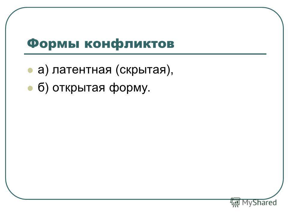 Формы конфликтов а) латентная (скрытая), б) открытая форму.