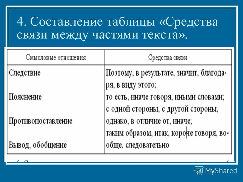 4. Составление таблицы «Средства связи между частями текста».