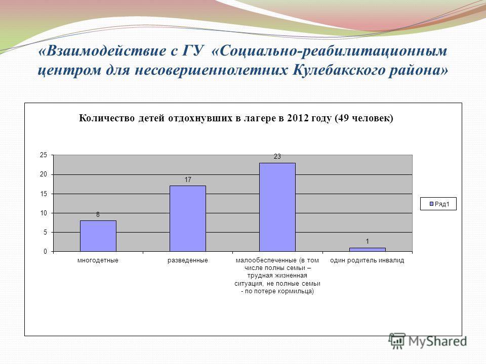 «Взаимодействие с ГУ «Социально-реабилитационным центром для несовершеннолетних Кулебакского района»
