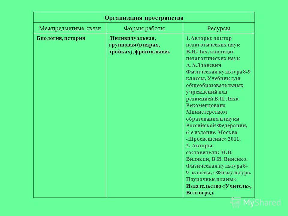 Спишу.ру биология 8 класс драгомилов