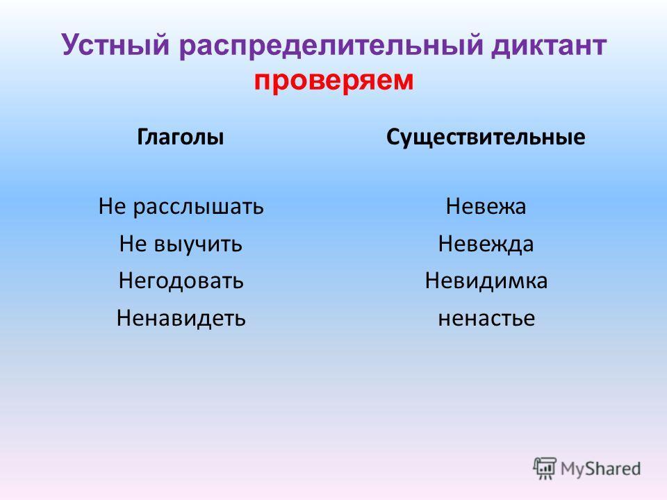 Устный распределительный диктант проверяем Глаголы Не расслышать Не выучить Негодовать Ненавидеть Существительные Невежа Невежда Невидимка ненастье